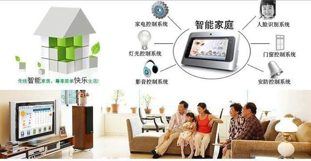 The Development Trend of Home Smart3
